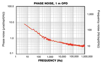 rio-top-graph2