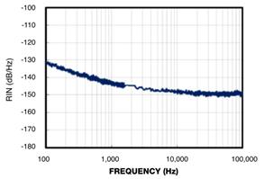 rio-top-graph3